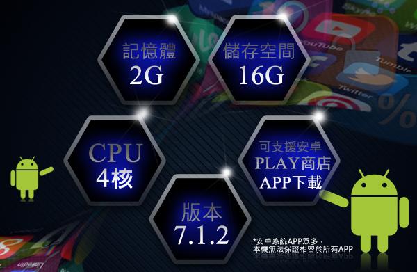 4核心, 安卓7.1.2, 2G RAM, 16G ROM